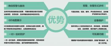 辉和科技云--智能监控运维综合管理系统