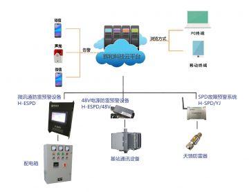 辉和科技云--5G基站防雷整体解决方案