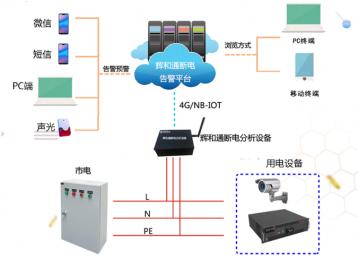辉和科技云—通断电告警解决方案