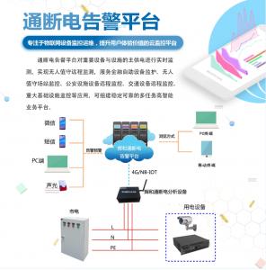 辉和科技云通断电监测